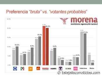 Realizan encuestas de intención de voto en El Arenal « REDTNJalisco - Tala Jalisco Noticias