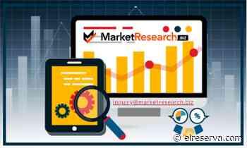 Biometría global de la vena de la palma Informe de investigación de mercado 2021 - concentración significativa en el primer semestre de 2020 - elreserva - El Reserva