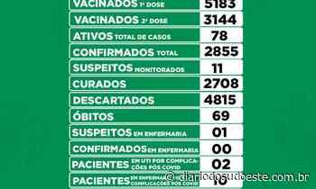 Coronel Vivida tem 24 novos casos de covid-19 - Diário do Sudoeste