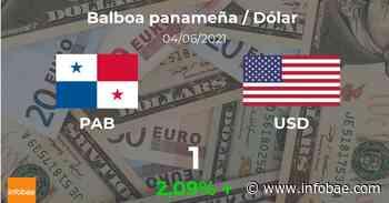 Dólar hoy en Panamá: cotización del balboa al dólar estadounidense del 4 de junio. USD PAB - infobae