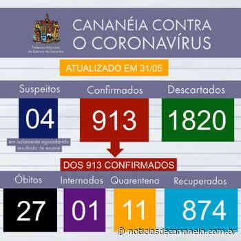 Boletim epidemiológico COVID-19 de Cananeia do dia 31/05 - Noticia de Cananéia