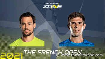 2021 French Open Third Round – Fabio Fognini vs Federico Delbonis Preview & Prediction - The Stats Zone