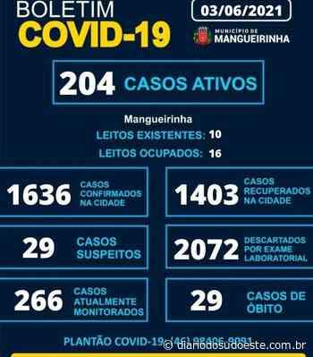 Mangueirinha confirma 37 casos de coronavírus em 24h - Diário do Sudoeste