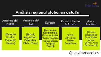 [ultima edicion 2021] Tinta OCR Actualizaciones de impacto en el mercado y brotes durante el bloqueo del coronavirus y la evaluación de previsiones 2021-2030 - vistamister - vistamister