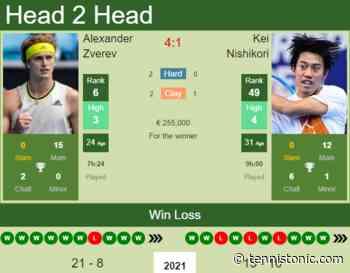 H2H, PREDICTION Alexander Zverev vs Kei Nishikori   French Open odds, preview, pick - Tennis Tonic