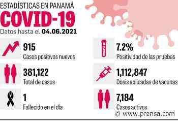 Mitad de los hospitalizados está en Chiriquí y Panamá - La Prensa Panamá