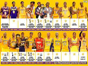 Kobe Bryant's Best Accomplishments For Each Season Played: A Complete Break Down Of Career Honors And Awards - Fadeaway World