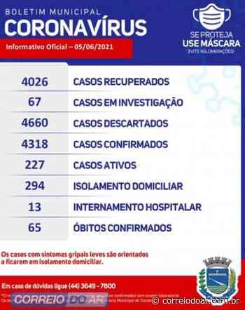 227 casos ativos de Covid-19 em Palotina | CORREIO DO AR - Correio do Ar