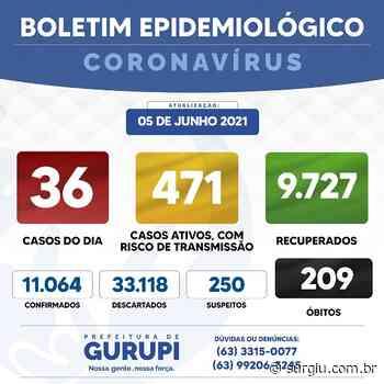 Gurupi registra dois novos óbitos e mais 36 casos de Covid-19 - Surgiu