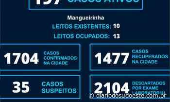 Mangueirinha confirma 19 casos de coronavírus em 24h - Diário do Sudoeste