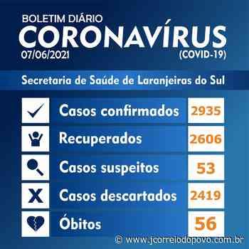 Covid-19: Laranjeiras do Sul registra mais 44 novos casos nesta segunda feira (07) - J Correio do Povo