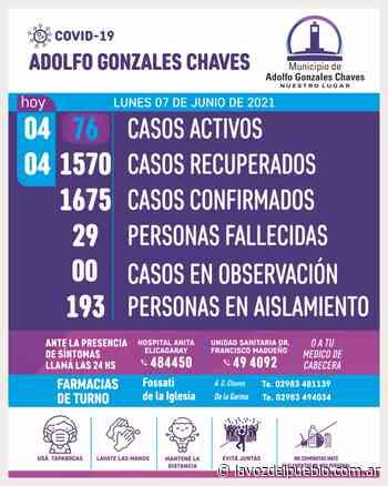 Un nuevo fallecido en Chaves - La Voz del Pueblo - La Voz del Pueblo