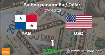 Dólar hoy en Panamá: cotización del balboa al dólar estadounidense del 7 de junio. USD PAB - infobae