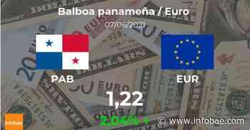 Euro hoy en Panamá: cotización del balboa al euro del 7 de junio. EUR PAB - infobae