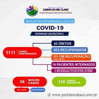 CARMO RIO CLARO | Seis novos casos de Covid-19 foram registrados neste domingo - Portal Onda Sul