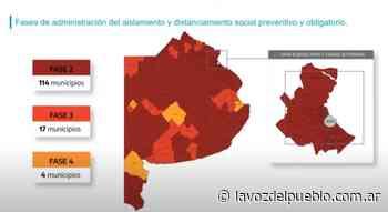 Tres Arroyos sigue en fase 2 y destacan la caída de los casos en la Provincia - La Voz del Pueblo