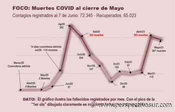 Datos COVID Quilmes última semana: Chicos en espera, cifras altas y pocas pulgas - Perspectiva Sur
