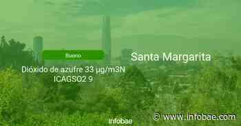 Calidad del aire en Santa Margarita de hoy 8 de junio de 2021 - Condición del aire ICAP - infobae