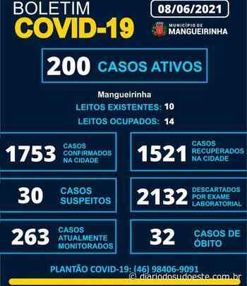 Mangueirinha confirma 26 casos de coronavírus em 24h - Diário do Sudoeste