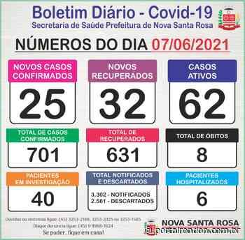 A Secretaria de Saúde de Nova Santa Rosa informa o Boletim Diário Covid-19 - Portal Rondon