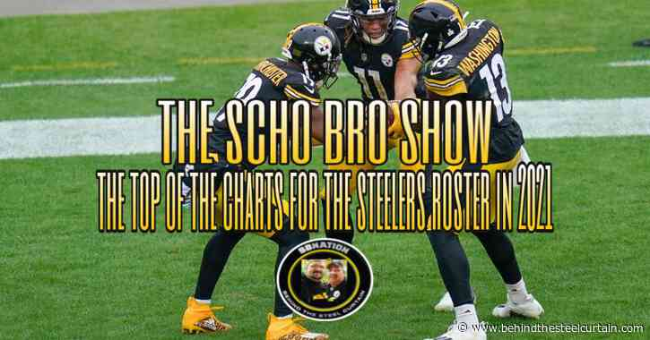 Podcast: The top of the charts for the 2021 Steelers roster