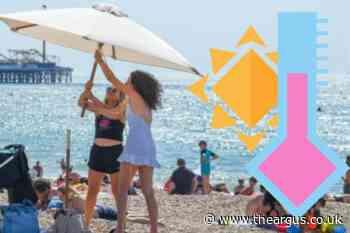 Met Office weather: Heatwave to hit Brighton this weekend