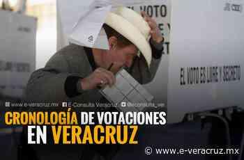 Minuto x Minuto: Con dinero y armas, detienen a candidato de Perote - e-veracruz
