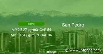 Calidad del aire en San Pedro de hoy 8 de junio de 2021 - Condición del aire ICAP - infobae
