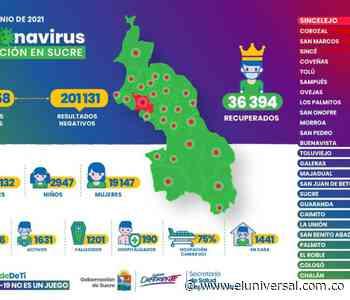 Hay 345 nuevos casos positivos de COVID-19 en Sucre - El Universal - Colombia