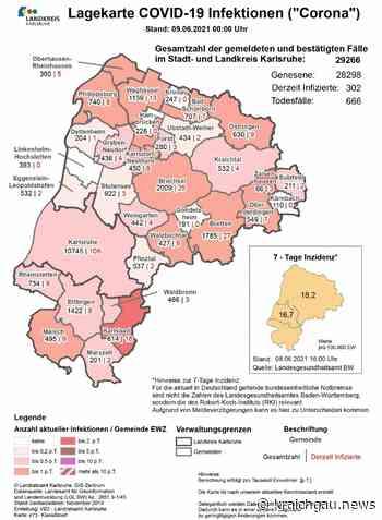 Corona im Landkreis Karlsruhe (9. Juni): Coronavirus in Bretten und dem Landkreis Karlsruhe - Bretten - kraichgau.news