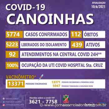 Canoinhas registra mais um óbito por covid-19; Agora são 112 - Jornal Correio do Norte