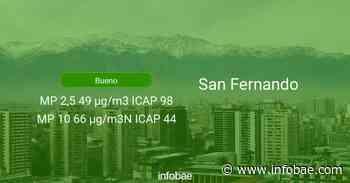 Calidad del aire en San Fernando de hoy 9 de junio de 2021 - Condición del aire ICAP - infobae