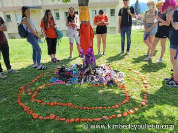 Selkirk Aboriginal Education and Art program students create tribute - Kimberley Bulletin