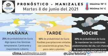 Opaco: Estado del tiempo para este martes en Manizales - La Patria.com