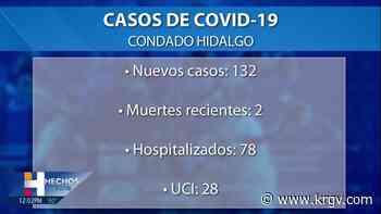 2 muertes reporta el condado Hidalgo relacionadas con el coronavirus además, de 132 casos de contagios positivos - KRGV