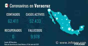 Veracruz acumula 62.411 contagios y 9.978 fallecimientos desde el inicio de la pandemia - infobae