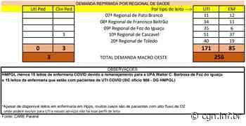 Regional de Cascavel é a que tem maior número de pacientes à espera de leitos de UTI na Macrorregião Oeste - CGN