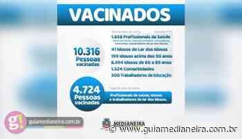 Medianeira: 10.316 pessoas já receberam a primeira dose da vacina contra Covid-19 - Guia Medianeira
