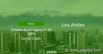Calidad del aire en Los Andes de hoy 10 de junio de 2021 - Condición del aire ICAP - infobae