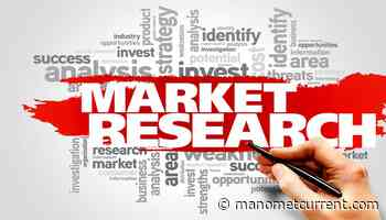 Mineral Development and Processing Market 2021-28 Growing Demand  MMC Norilsk Nickel, Anglo American plc, Coal India Limited – The Manomet Current - The Manomet Current