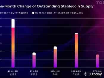 USD Coin (USDC), Gemini Dollar (GUSD), Paxos Standard (PAX), and TrueUSD (TUSD) Experienced Significant - U.Today