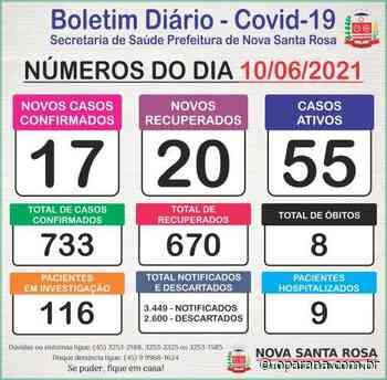 Nova Santa Rosa confirma mais 17 casos de covid-19 - O Paraná