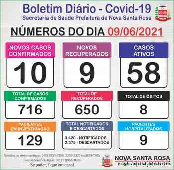 Nova Santa Rosa tem 58 casos ativos de Covid-19 - Aquiagora.net