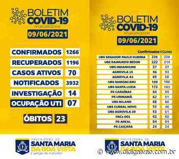 Registrado o 23º óbito por Covid-19 em Santa Maria da Boa Vista - Blog do Didi Galvão