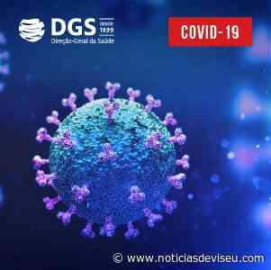 38 novos casos Covid-19 no concelho de Viseu - Notícias de Viseu