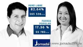 En Ayacucho: Pedro Castillo logra 82.64% de votación - Jornada