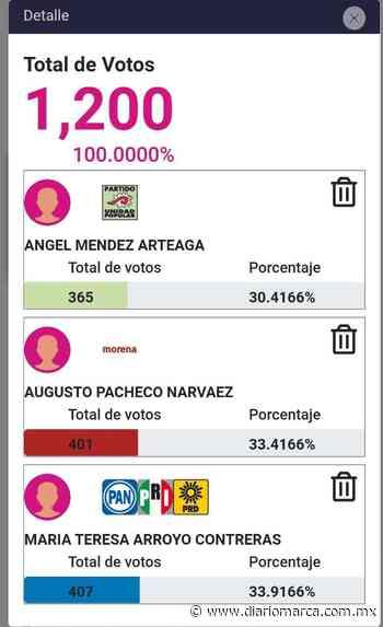 Gana María Teresa Arroyo Contreras elección a presidencia municipal en Santa María Tecomavaca - Diario Marca de Oaxaca