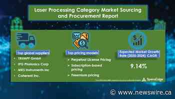 USD 11.55 Billion growth expected in Laser Processing Category Market at a CAGR of 9.14% amid COVID-19 Spread| SpendEdge