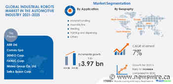 Industrial robots market in the automotive industry | $ 3.97 billion growth expected during  2021-2025 | 17000+ Technavio Research Reports