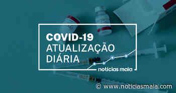 Atualização na Maia: 68 novos casos de Covid-19 entre 26 de maio e 8 de junho - Notícias Maia